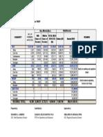 Partial Damage Ts Ruby Summary 08 Dec 2014_11am