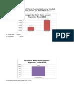 Grafik Pws Kia 2013