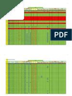 Status of Lpg-site-c.sheet (10n3) 13-12-09)