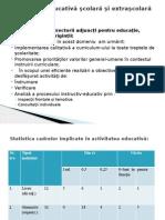 Reuniune, activitate educ. Office PowerPoint.pptx