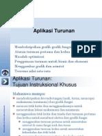 Aplikasi_Turunan_ppt_KALKULUS