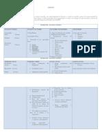 Programa de Estudio de Ef.2