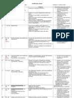 Dosificación Anual-2015-16-Español1