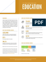 2014 Annual Survey - Education