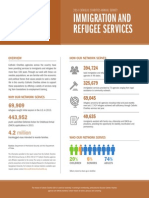 2014 Annual Survey - Immigration and Refugee Services