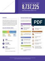 2014 Annual Survey - Catholic Charities USA Overview