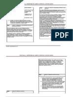 Normas y estándares sobre centros comerciales