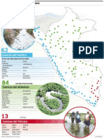 Mapa de Hidrologia