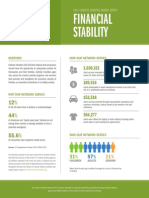 2014 Annual Survey - Financial Stability