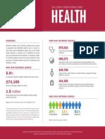 2014 Annual Survey - Health
