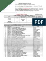 Classificacao Final Nautica Rj Titulares Rj Sonia