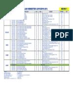 JADKUL-SEMESTER-I-2015-2016-S1-REVISI-1