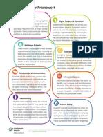 digitalliteracyandcitizenshipcurriculumoverview