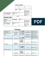 Sonora Excel