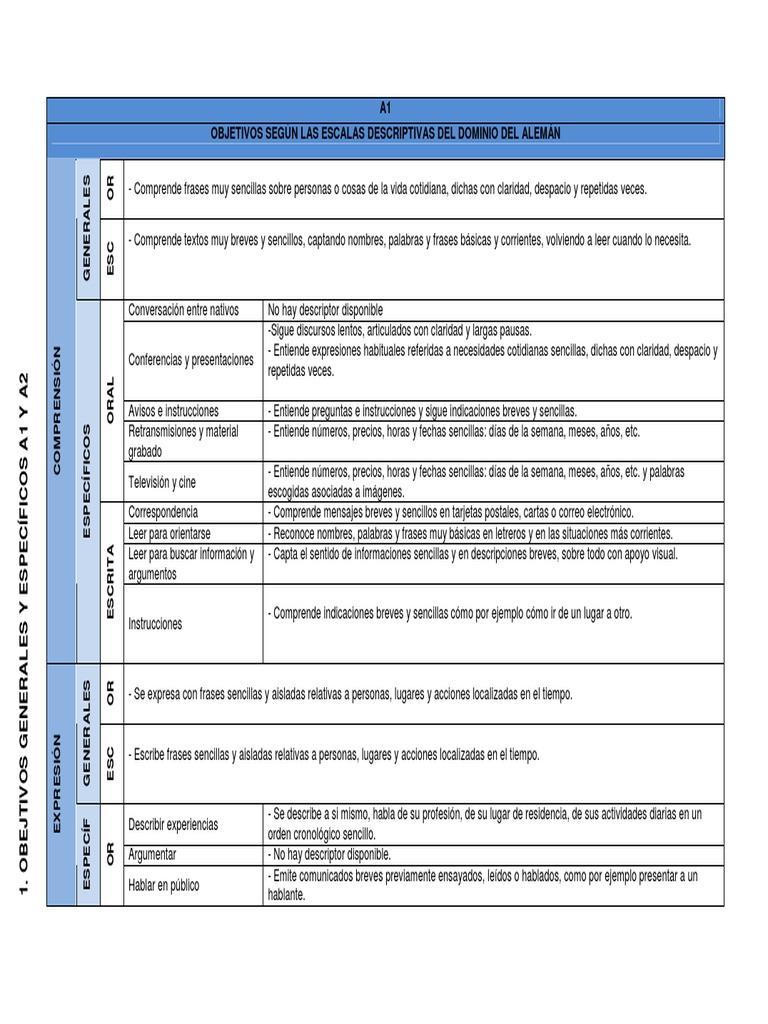 Objetivos A1 Y A2 Alemán Eoi