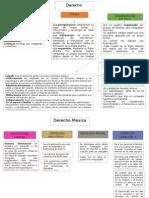 Derecho Mexica