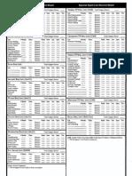 Rolemaster Spell List Record Sheet