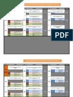 Cronográma de Exposiciones -Fisiología-