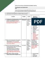 SPCD 13-Human Resource Development and Administration Modif 2015