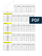 Data Fasilitas