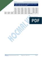 Bai_8._Dap_an_ly_thuyet_va_bai_tap_ve_hidroccacbon_thom.pdf