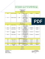 CENSUS_AUG 16-17 Day1.docx