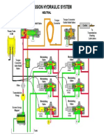 [Oto-Hui.com]Caterpillar 966H Wheel Loader HYDRAULIC SYSTEM
