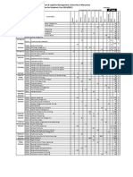 S7(_11)-2 Nd Draft Exam Time Table -To Heads of Departments