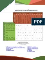Matriz de Objetos de Avaliação Do PAS Terceira Etapa Subprograma 2013-2015