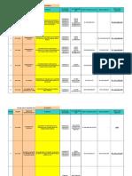 Seguimiento Proyectos Julio 2015