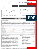 Monthly FX Report - March 15