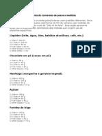 Tabela de conversão de pesos e medidas
