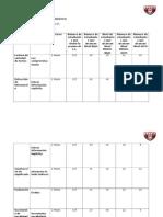 Análisis de Resultados Diagnóstico (Primeros Medios 2014)