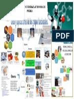 Cartel de grupos funcionarios