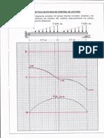 Diagramas de Cortante y Momento Flector