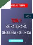 Estratigrafía, Historia Geologica
