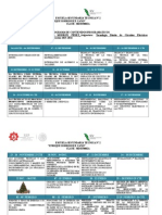 Cronograma Circuitos Electricos Primer Grado 2015-2016