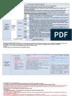 TEOLOGIA PASTORAL II (1).doc