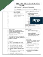 Pelvis RT Revision Notes
