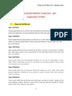 Phân Loại Bộ Đề Writing Task 2_ 2014-2015