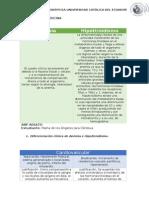 Anemia e Hipotiroidismo