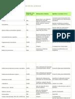 Stakeholder Analysis - Analisis de Los Actores