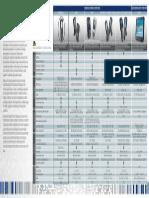 Barcode Scanner Datalogic