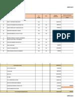 Cronograma de Inversiones y Avance Fisico
