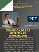 EVOLUCION DE LOS SISTEMAS DE INOFRMACION