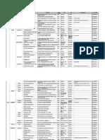 Daftar Bengkel Perusahaan Leasing