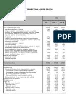 PIB Trimestrial ESA 2010 Romana - Site Trim1 2015