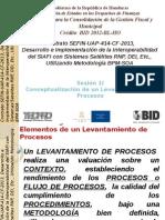 Plataforma de Interoperabilidad SIAFI, Modelo