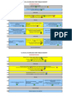 Cronograma Congresso 01_03_10_ espanhol