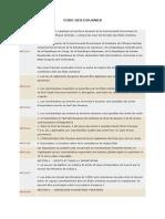 Gabon.Code_Douanes_CEMAC.pdf
